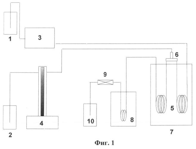 Синтез наночастиц оксида церия в сверхкритической воде