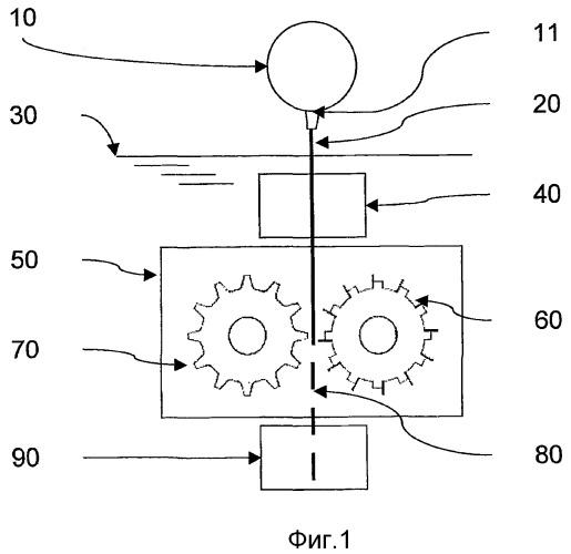 Устройство для резки пековой нити на пековые гранулы и тому подобное, содержащее средства направления потока пековой нити
