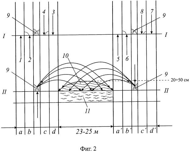 Способ регулирования термоизоляции болотных оснований автозимников перед проминкой