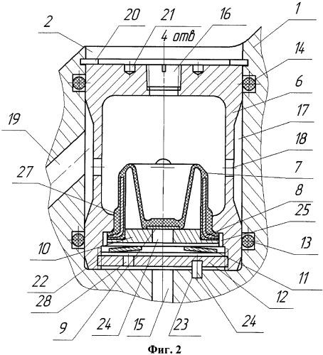Резервуар для смазочной системы бурового шарошечного долота