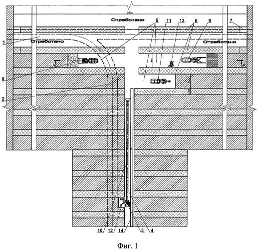 Способ поточного производства работ при безуступном варианте выемки камер по простиранию на камерно-столбовой системе