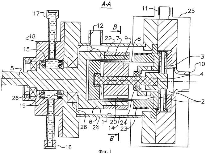 Центробежный насос с магнитной муфтой для перекачки расплавленных металлов и горячих сред