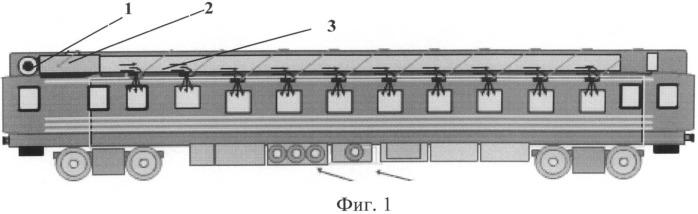 Система кондиционирования воздуха в купе пассажирского вагона