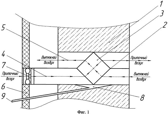 Приточно-вытяжное вентиляционное устройство для зданий с вентилируемым фасадом