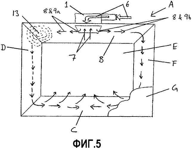 Способ и устройство для вентиляции пространства
