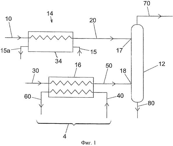 Способ и устройство для охлаждения и разделения углеводородного потока