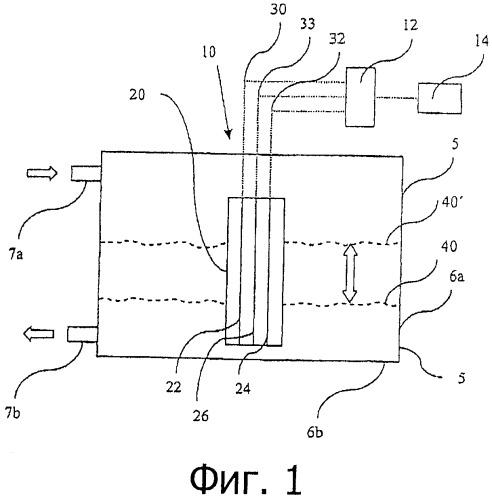 Способ измерения объемного расхода электропроводящих жидкостей через сосуд