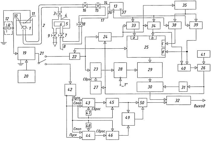Устройство для измерения негерметичности изделий
