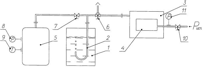 Способ измерения негерметичности изделий