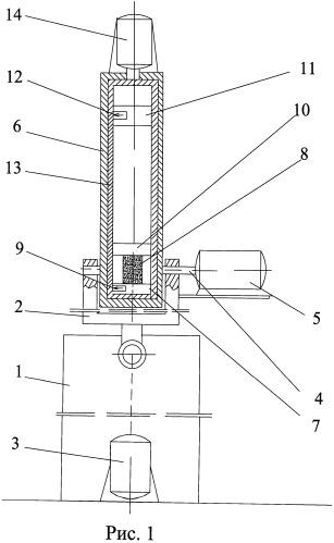 Центробежная установка для ударных испытаний образцов материалов