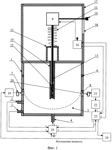 Устройство для измерения вязкости топлив
