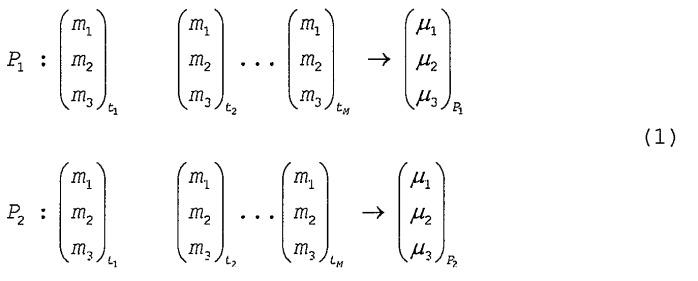 Способ и устройство для классификации генерирующих звук процессов