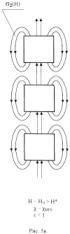 Способ исследования динамики намагничивания ферромагнетика, быстро вводимого в насыщающее сверхсильное магнитное поле