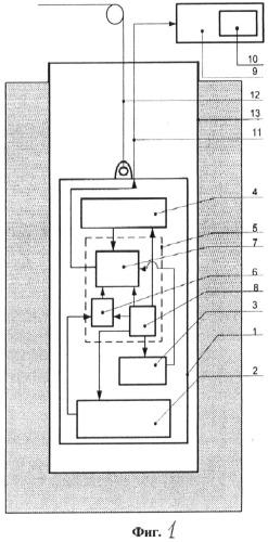 Скважинный трехкомпонентный цифровой акселерометр