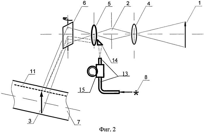 Устройство ввода оптического излучения для нанесения меток времени в скоростной фотохронографический регистратор