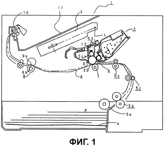 Технологический картридж, электрофотографическое устройство формирования изображения и блок электрофотографического светочувствительного барабана