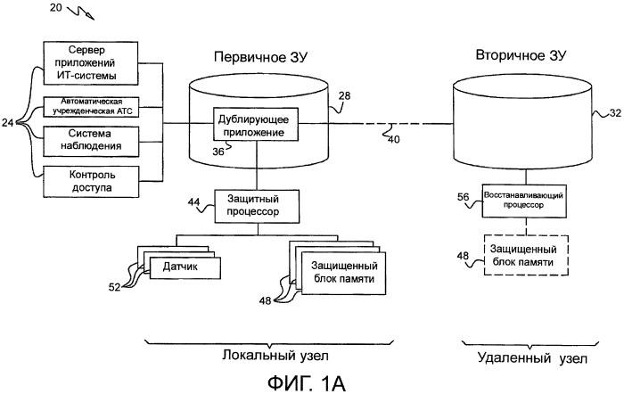 Способ и устройство защиты данных