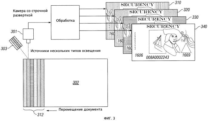 Определение пригодности документов с использованием чередующегося освещения