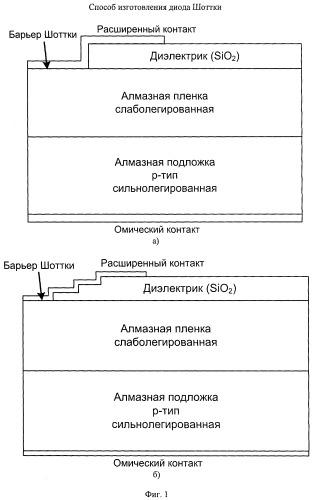 Способ изготовления диода шоттки