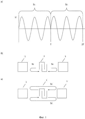 Способ формирования запросного сигнала для датчика на пав с отражающими структурами