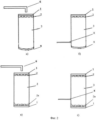 Антенный излучатель с узкой диаграммой направленности на основе метаматериала