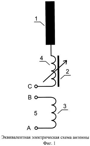 Перестраиваемая резонансная антенна с согласующим устройством