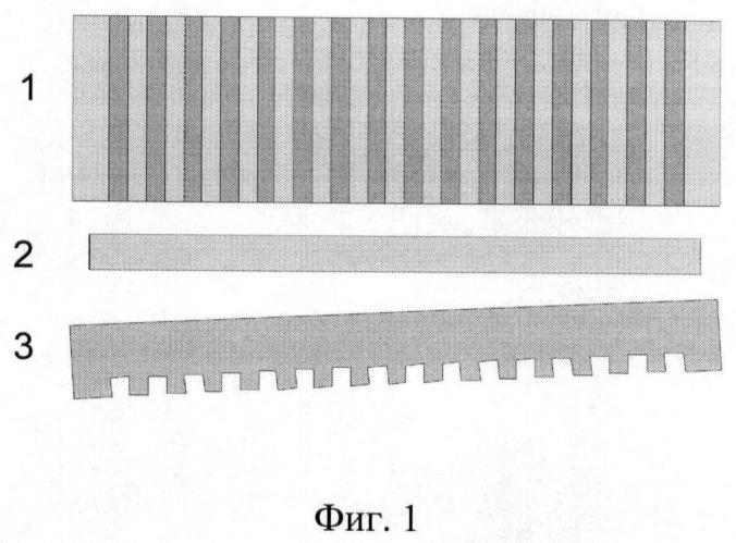 Способ синхронизации линейки лазерных диодов