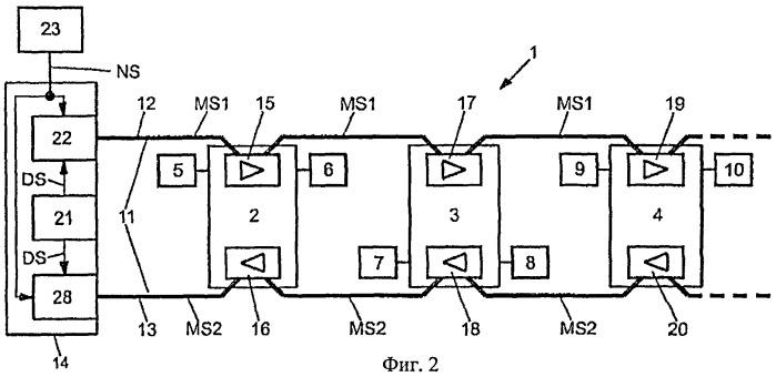 Устройство и способ для передачи данных и энергии через устройства сети