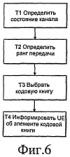 Способ и устройство для предварительного кодирования на основе кодовой книги в системах со многими входами и многими выходами