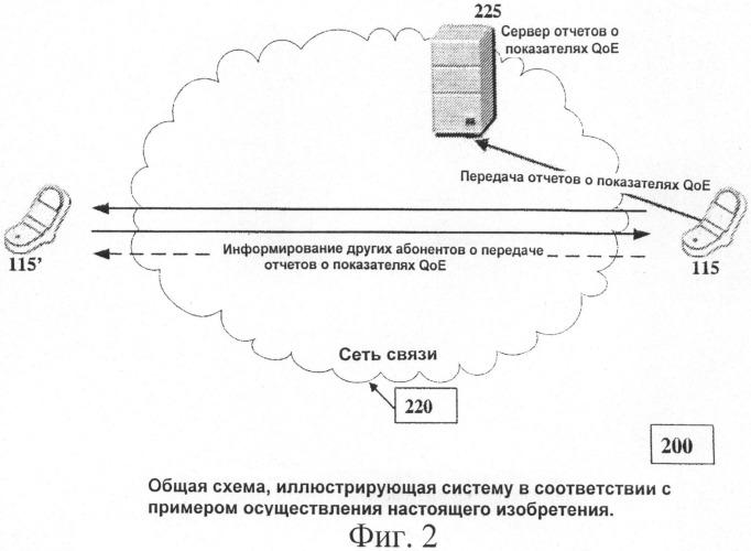 """Система и способ передачи отчетов о """"качестве восприятия"""""""