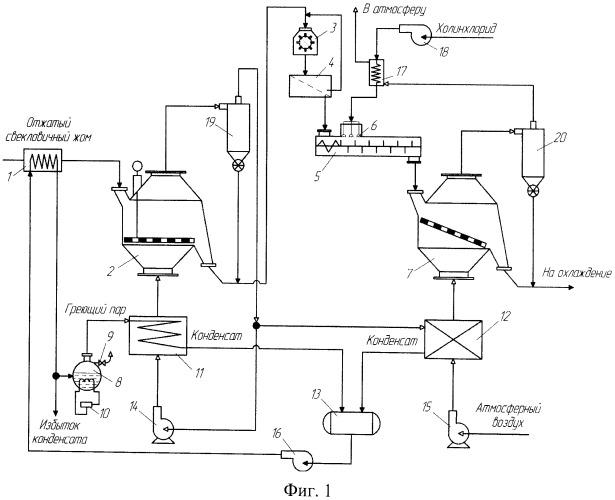 Способ получения сыпучей формы порошкообразного холинхлорида из его водного раствора
