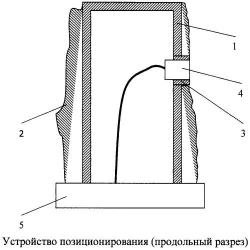 Способ позиционирования на теле человека чувствительных элементов датчиков физиологических и/или биометрических параметров и устройство для его реализации
