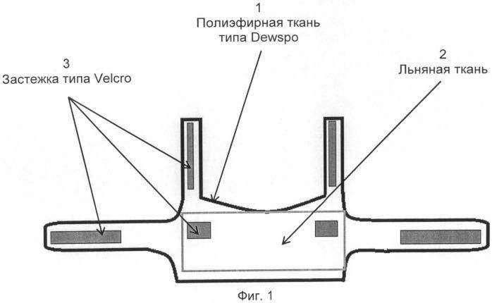 Повязка для наложения компрессов, преимущественно используемых для профилактики и лечения воспалительных процессов