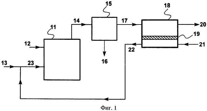 Способ разделения газов с применением мембран с продувкой пермеата для удаления co2 из продуктов сжигания