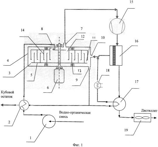 Способ разделения водно-органических смесей и устройство для его осуществления
