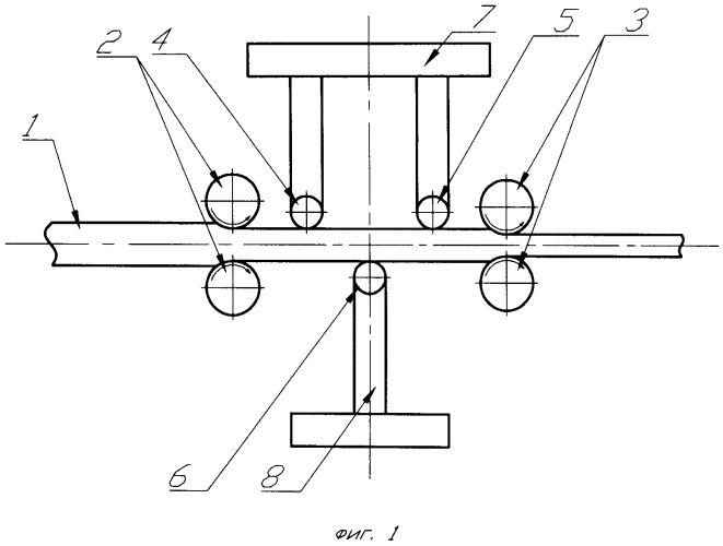 Способ получения заготовок с мелкозернистой структурой при прокатке