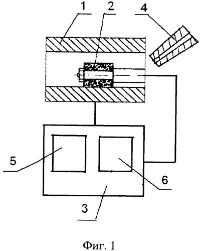 Способ электроабразивной обработки токопроводящим кругом
