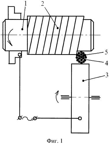 Способ формирования покрытия на поверхности детали электроконтактной приваркой пучка металлических проволок