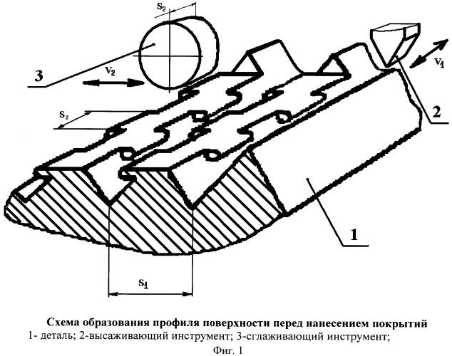 Способ электромеханической подготовки поверхностей изделий под нанесение покрытий
