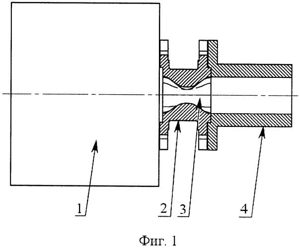 Способ экструзии пластифицированных порошковых материалов (варианты) и устройство для его осуществления (варианты)