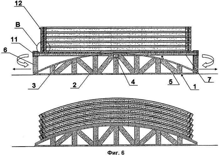 Способ, устройство и опалубка для изготовления панелей с криволинейной поверхностью