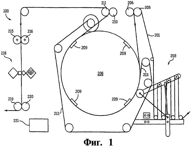 Пакетоделательная машина, способ изготовления пакетов и перфоратор для роторной пакетоделательной машины