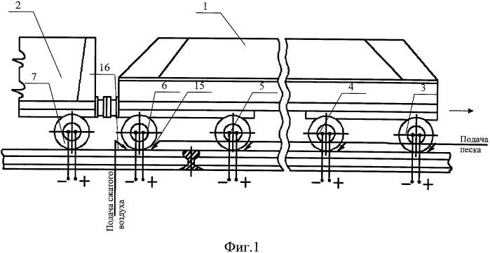 Устройство для обнаружения начала процесса буксования колесных пар локомотива