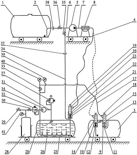 Способ закрытой заправки топливного бака жидким топливом и система для его осуществления