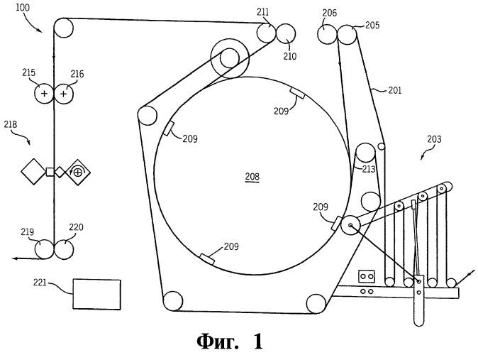 Намоточное устройство для пакетоделательной машины (варианты) и способ намотки пакетов
