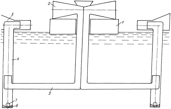 Способ аэрации водоема и устройство для его осуществления