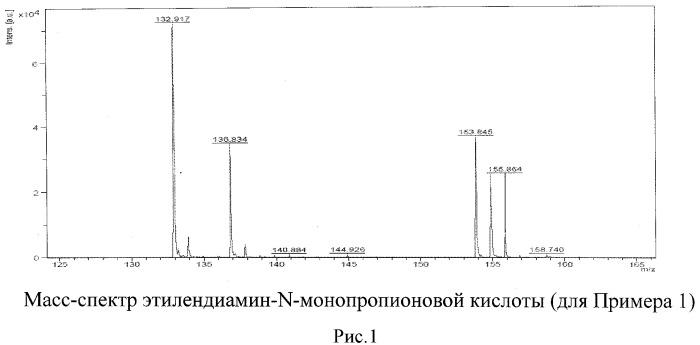 Способ получения этилендиамин-n-монопропионовой кислоты