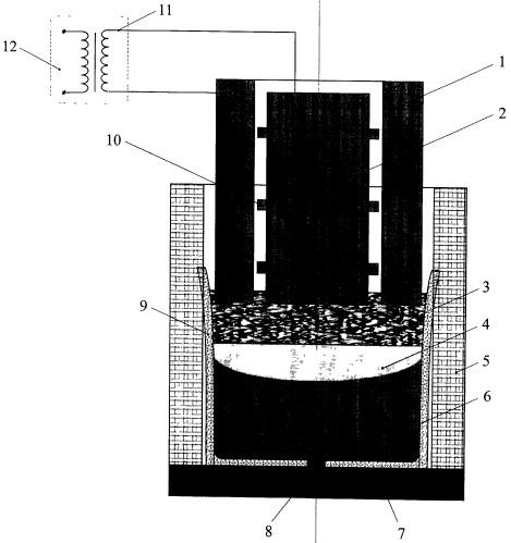 Электрошлаковая печь для выплавки слитков