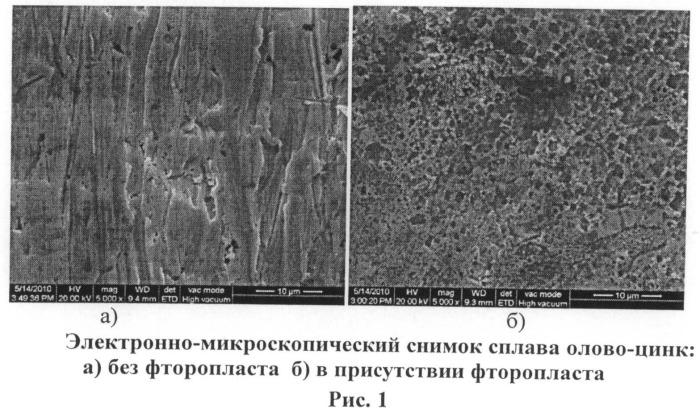 Гальванический композиционный материал на основе сплава олово-цинк