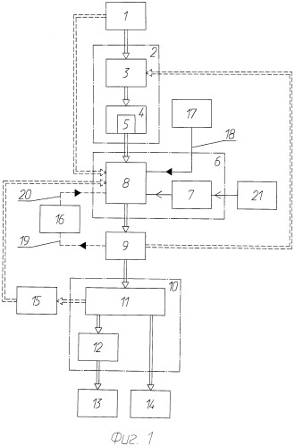 Способ ударно-волновой обработки волокнистого сырья